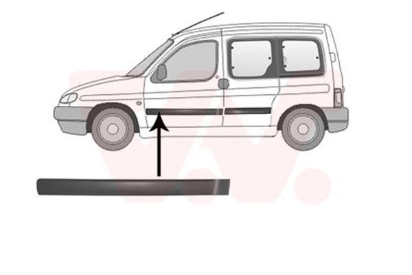 Carrosserie en plaatwerk / Kunststof delen Citroën